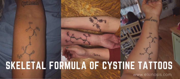 Skeletal Formula Tattoos
